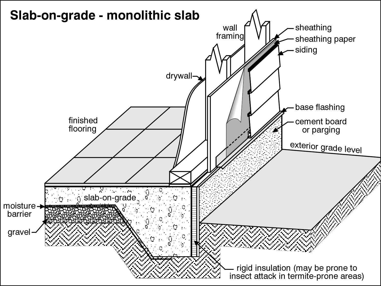 Shrinkage Cracks Int L Association Of Certified Home