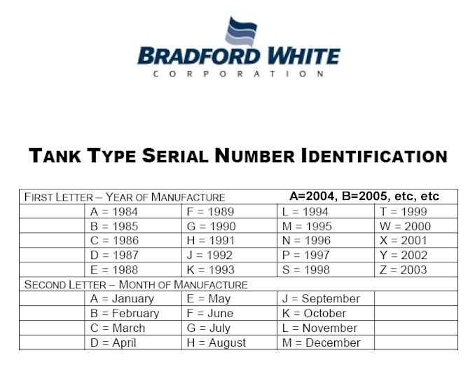 bradford white serial numbers Year mfg from Bradford-White serial number? - InterNACHI