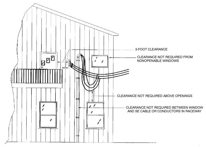 meter pan wiring diagram  meter  get free image about