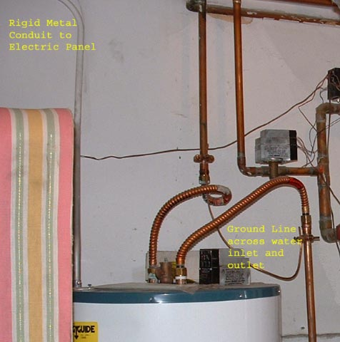 Ungrounded Electric Water Heater Internachi