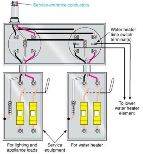 Meter Base Wiring Diagram : Meralco meter base diagram somurich