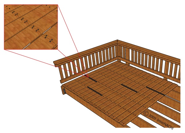decking not staggered properly