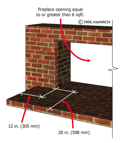 hearths and hearth extensions internachi