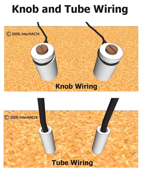 Is Knob And Tube Legal furthermore Knob Tube Ceiling Fan Install No Junction Box 294887 also Electrical Outlet Box Types in addition How Much Will It Cost Replace Cloth Wiring moreover Knob And Tube Electrical Wiring Replacement Cost. on junction box romex to knob and tube wiring
