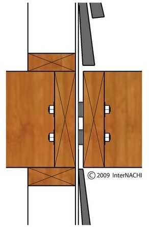 Flashing on wood deck - InterNACHI Inspection Forum