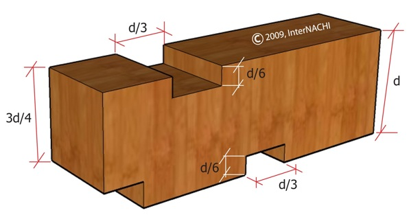 notch support beam