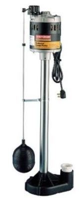 how a sump pump works - Watchdog Sump Pump