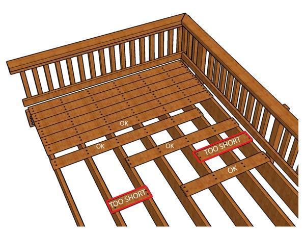 Proper Deck Inspection Gaudet Inspections Llc
