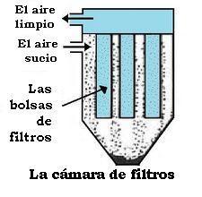 Tipos de filtración industrial