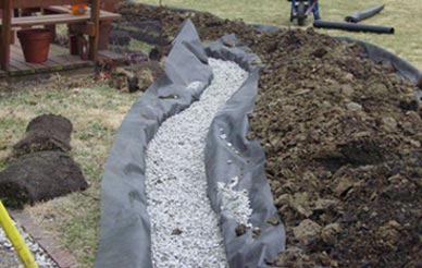 French drain inspection internachi for Residential french drain