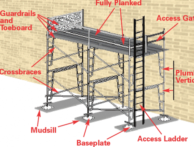 Image result for scaffolding guardrail system