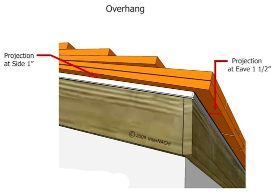 Mastering Roof Inspections Wood Shakes and Shingles Part 3 – Cedar Shingle Roof Peak