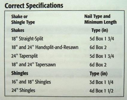 Mastering Roof Inspections: Wood Shakes and Shingles, Part 4
