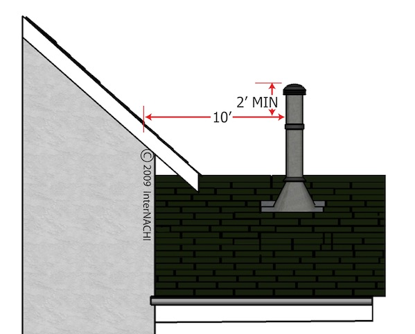 Mastering Roof Inspections Roof Penetrations Part 3