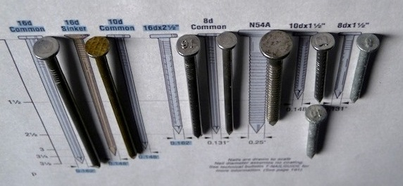 acceptable nails are 16 penny 16d checker head or 8d and 10d hanger nails of the two 10d shown in the photos below the first one is galvanized