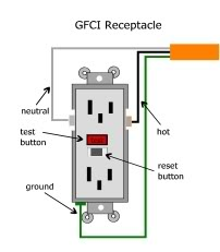 ground fault circuit interrupters gfcis internachi rh nachi org single gfci outlet wiring diagram Combination GFCI Outlet Wiring Diagram