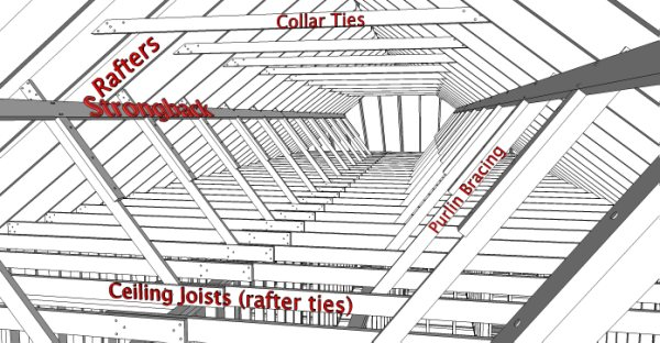 ROOF FRAMING  sc 1 st  InterNACHI & Evaluating Structural Framing - InterNACHI