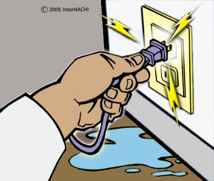 Ground Fault Circuit Interrupters Gfcis Internachi
