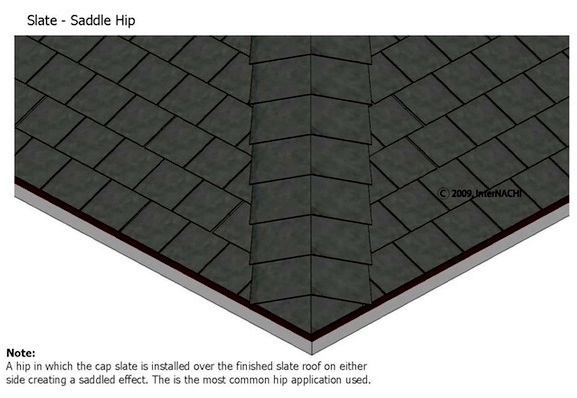 Mastering Roof Inspections Slate Roofs Part 8 InterNACHI – How To Install Roof Cap Shingles