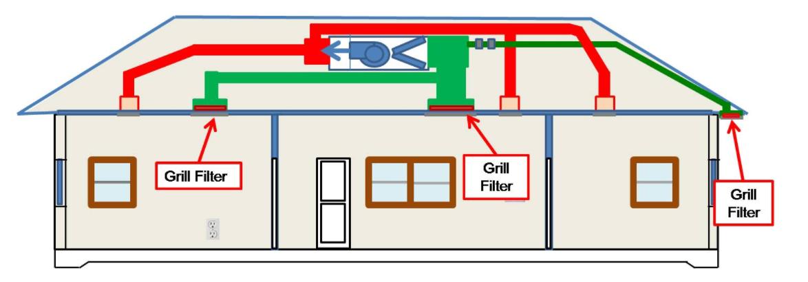 Inspecting for Proper Installation of HVAC Filters - InterNACHI