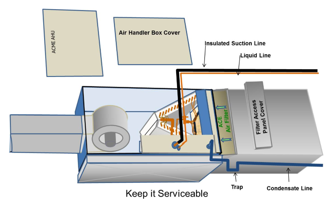 Inspecting For Proper Installation Of Hvac Filters Internachi Wiring Wall Cover When Installing Piping And Do Not Block Access To The Filter Image Courtesy Calcsplus