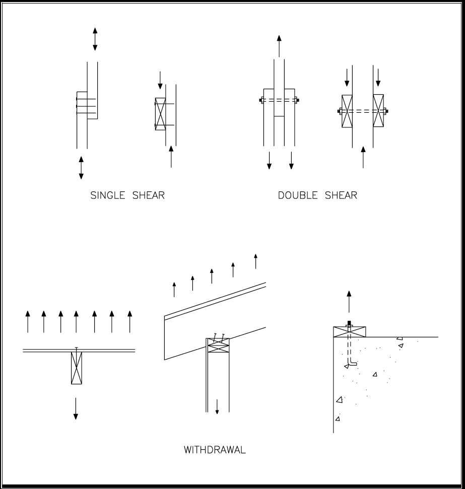 Structural Connection Design for the Home Inspector - InterNACHI