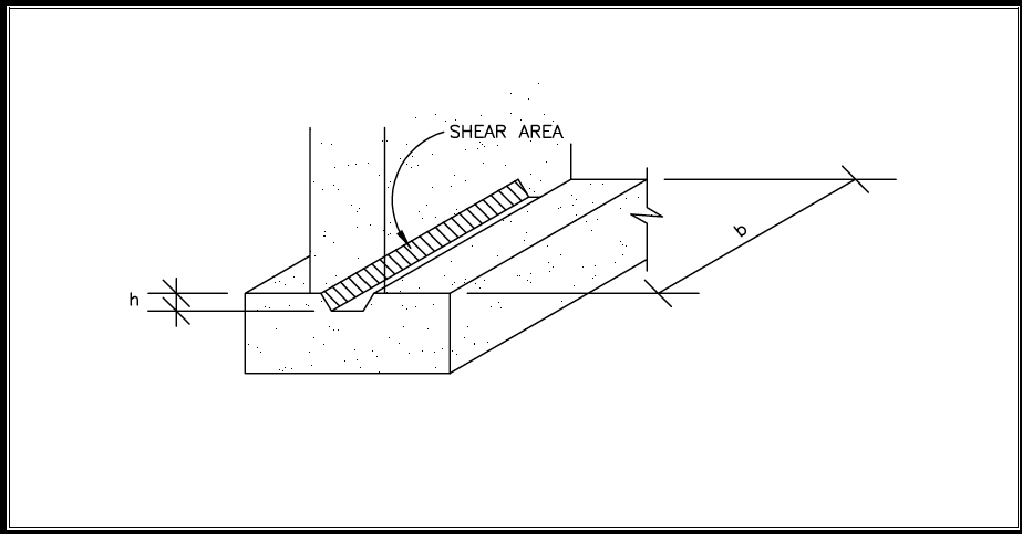 Dowels used to provide adequate shear transfer shear forces at