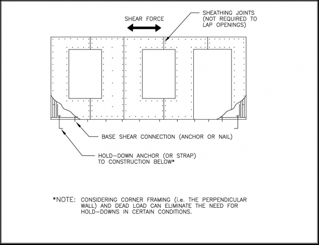 Seismic And Wind Forces Structural Design Examples 4th