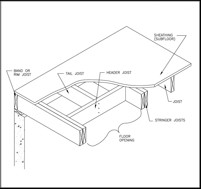 Floor joist size in residential construction floor matttroy for Floor joist size residential