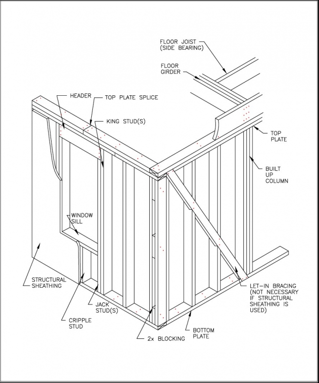 Structural Framing Systems : Structural design of wood framing for the home inspector