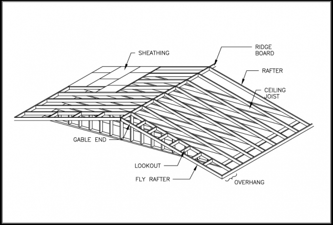 Roofing Joist & Construction Concerns: Bar Joist Roofs