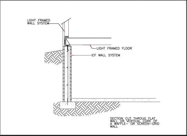 Structural Design Of Foundations For, How Thick Is A Poured Concrete Basement Wall
