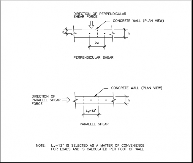 figure 44 variables defined for shear calculations in reinforced concrete walls - Design Of Reinforced Concrete Walls