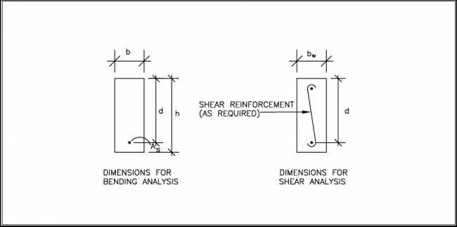 Structural Design Of Foundations For The Home Inspector