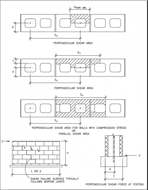 Reinforced Concrete Wall Design Example structural design of foundations for the home inspector internachi Structural Design Of Foundations For The Home Inspector Internachi