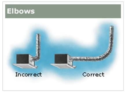 Inspecting The Bathroom Exhaust Internachi