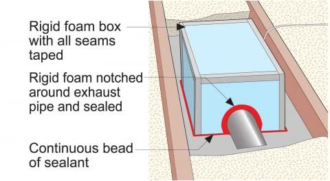 Inspecting the bathroom exhaust internachi for Mineral wool pipe insulation weight per foot