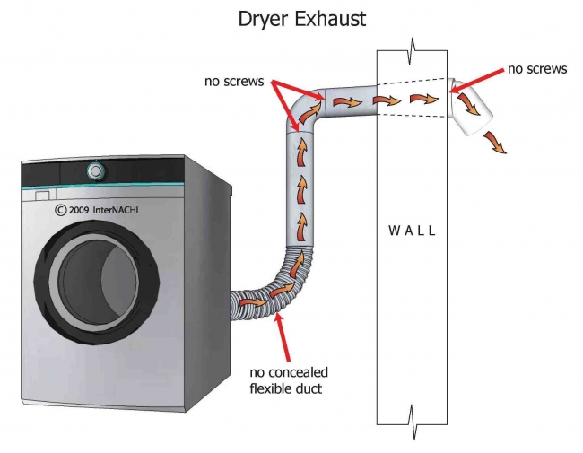 Long Dryer Vent Cleaning