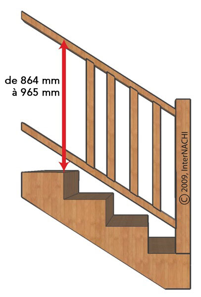 Inspection d une terrasse article illustr internachi for Norme escalier exterieur