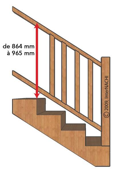 Inspection d une terrasse article illustr internachi - Hauteur rampe d escalier ...