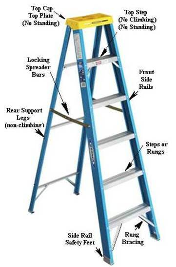 Ladder Safety Schultz Property Inspections
